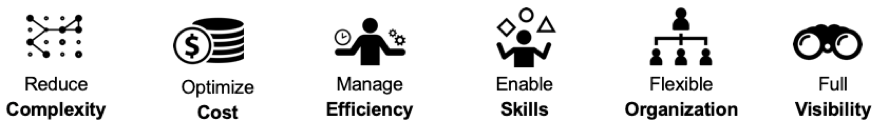 figure 2  - edge products deliver
