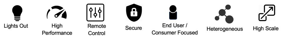 figure 3 seven edge common attributes