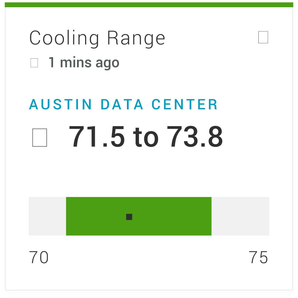 RF Code CenterScape Environmental Monitoring Widget Preview