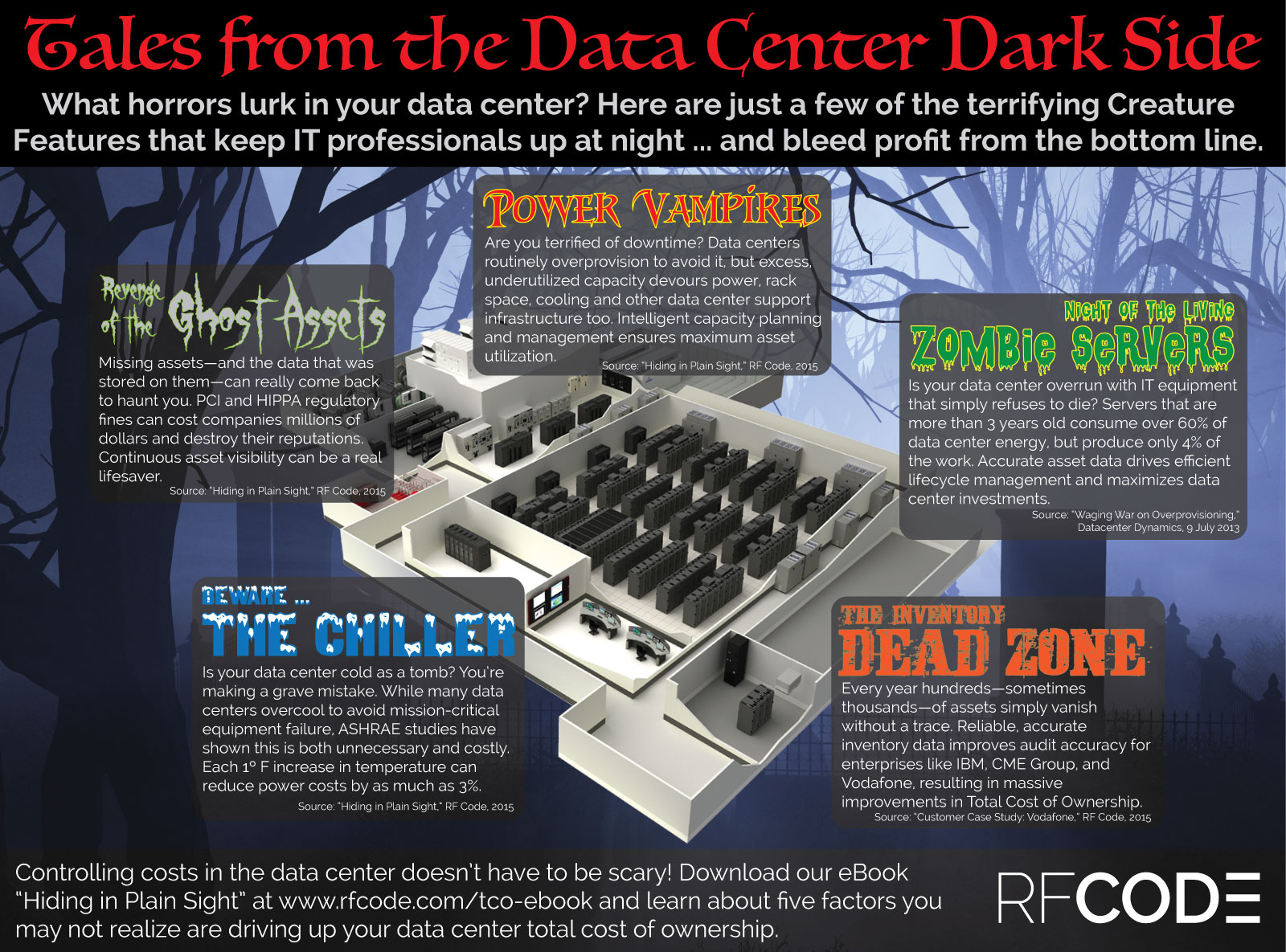 tales-from-the-data-center-dark-side